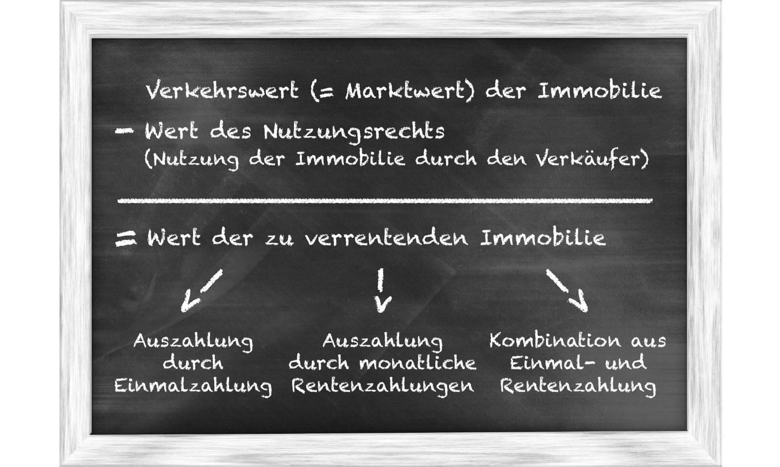 Formel der Berechnungsgrundlage auf einer Tafel